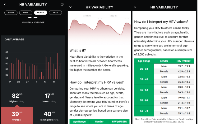 Heart rate variability (HRV) as measured and explained by Biostrap