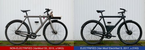 Normal (non-electrified) vs Electrified bike