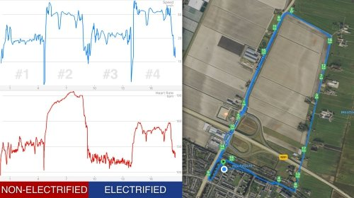 Measuring heart rate at different speeds on both a normal and electric bike