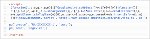 Typical piece of Google Analtyics JavaScript code - you can clearly see it referring to Google's servers