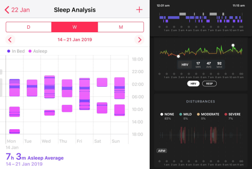Left: a full week of sleep data - right: one night in detail