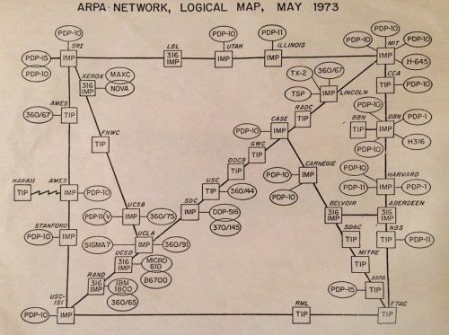A map of the ARPANET in 1973... imaging mapping the internet today!  (Public domain)