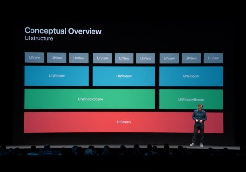 Conceptual overview UI structure iPadOS as explained by Steve Holt during WWDC 2019
