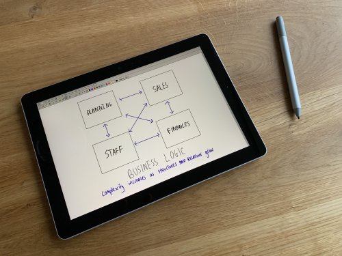 Using the customised operating system on tablet to create content for this blog