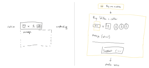 Interface concept sketches, exploring different options to leave a message and buying multiple cups of coffee