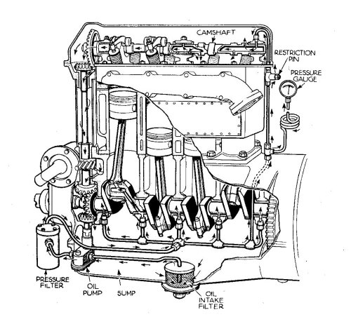 Integrating external systems into your app is like fitting third-party parts to an engine: you must carefully consider their fit and reliability (image of a combustion engine, public domain)